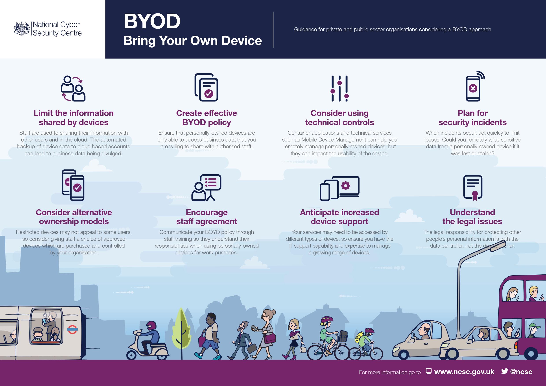BYOD: Executive Summary - NCSC