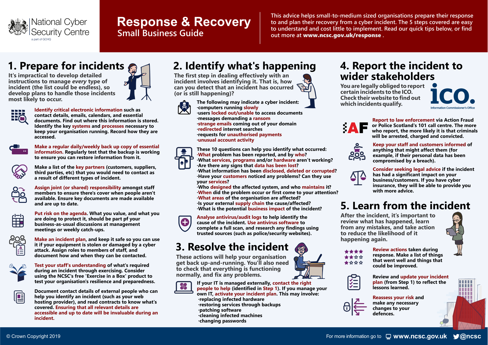 Small Business Guide: Response & Recovery - NCSC